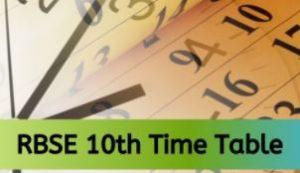 आरबीएसई 10वीं टाइम टेबल 2022